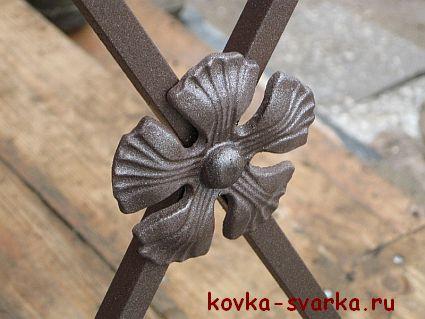 izdeliya-iz-metalla-kovka-svarka-ru