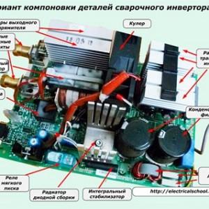 Вариант компоновки деталей сварочного инвертора.