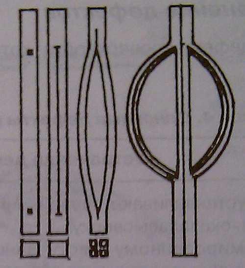 изготовление фонариков кованых