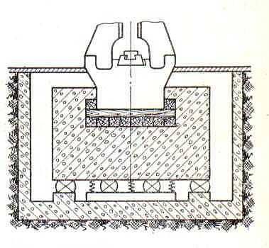 фундамент кузнечного молота