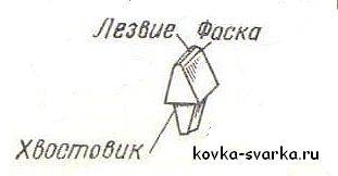 Подсечка кузнечная