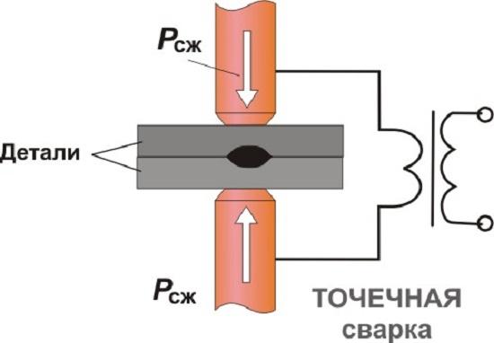 kontaktnaya-svarka-tochechnaya-svoimi-rukami