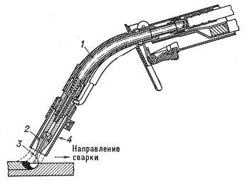 Горелка для полуавтоматической сварки плавящимся электродом: 1 — мундштук; 2 — сменный наконечник; 3 — электродная проволока; 4 — сопло.