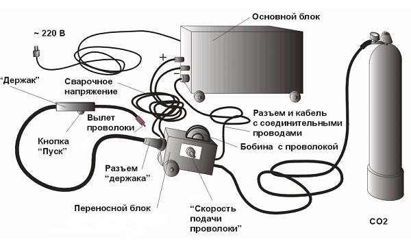 Схема сварочного инверторного полуавтомата.