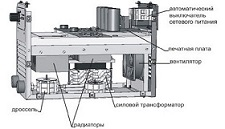 Внутреннее устройство сварочного инвертора «Строитель 300Р».