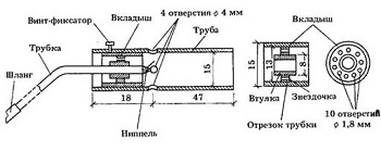 Конструкция самодельной газовой горелки.
