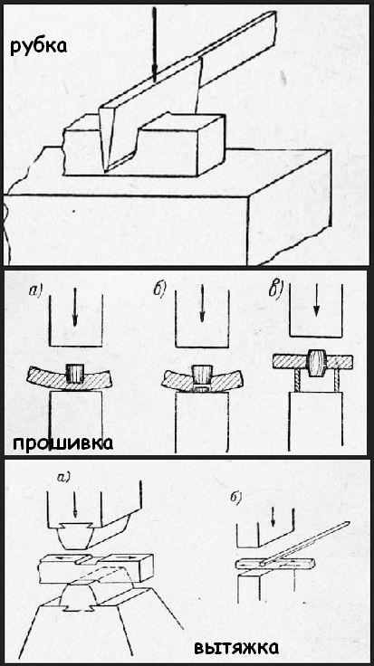 operatcii-kovki-pod-molotom