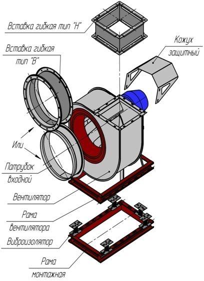 Конструкция ЦПВ и дополнительные оборудование и комплектация.