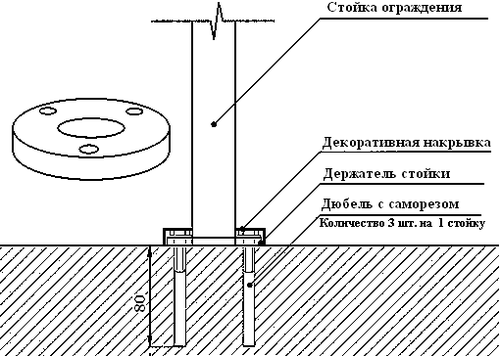 Схема монтажа перил на деревянную лестницу. Ист. http2ladders.ru/kreplenie-peril-k-lestnice.