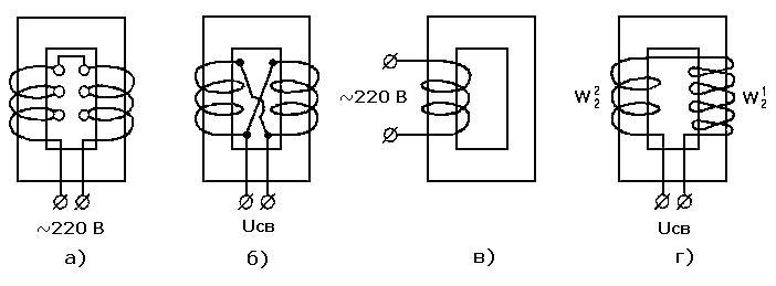 Варианты конструкций обмоток на сердечнике стержневого типа. Ист. http://strgid.ru/mozhno-li-sdelat-svarochnyi-apparat-svoimi-rukami-chto-nuzhno-dlya-togo-chtoby-pravilno-sobrat-svaro.