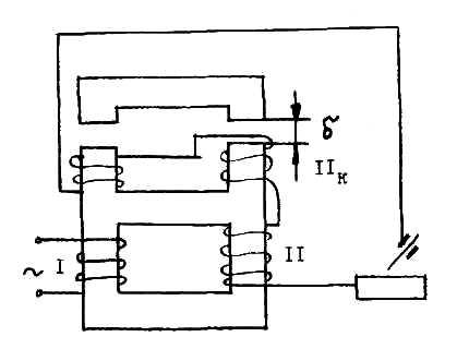 Функциональная схема сварочного трансформатора с зазором магнитопровода. Ист. http://www.studfiles.ru/preview/3997689/.