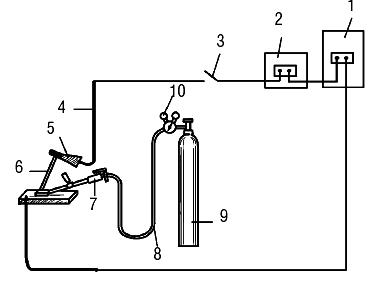 Схема оборудования поста для кислородно-дуговой резки. Ист. https://hobby.wikireading.ru/1392.