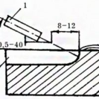 Кислородно-пропановая резка металла