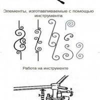 Ручной станок для гибки завитков MetalCraft